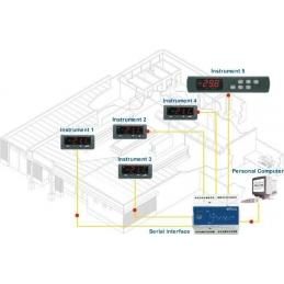 Soft monitorizare la distanta EVCO RISC