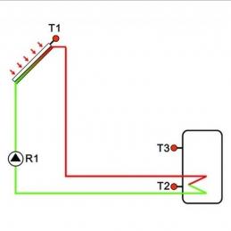 Utilizare controler panou solar SR208C